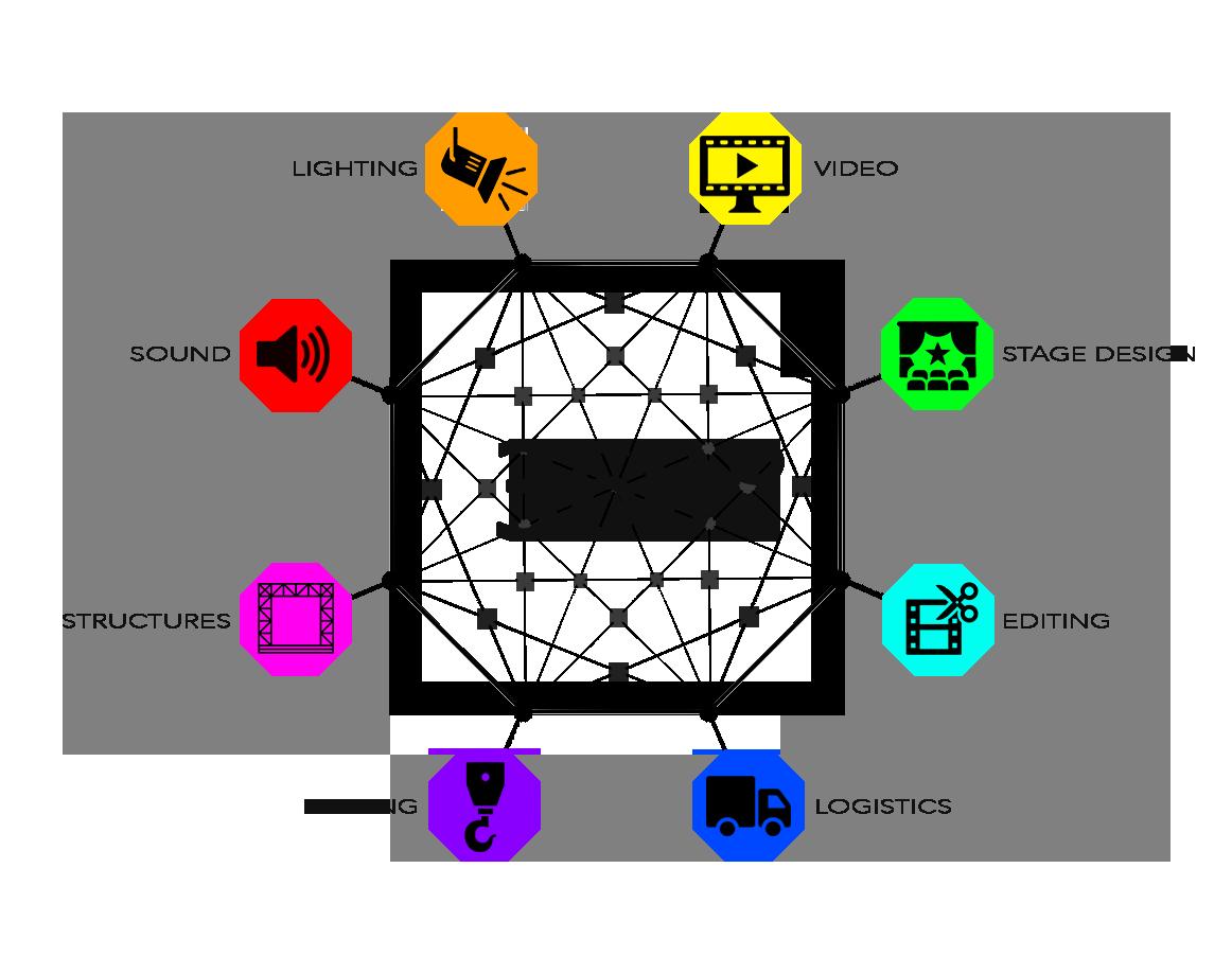service_cymatic_servicio_completo_sound_rigging_logistic_stage_editing_structure_360
